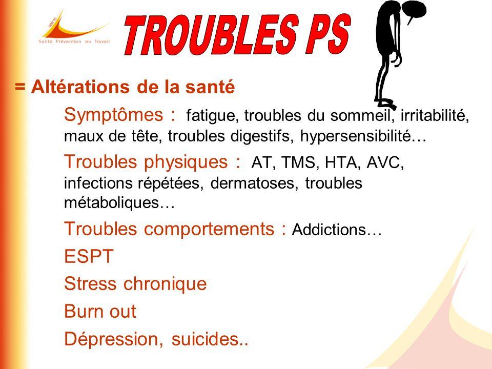 = Altérations de la santé Symptômes : fatigue, troubles du sommeil, irritabilité, maux de tête, troubles digestifs, hypersensibilité… Troubles physiqu