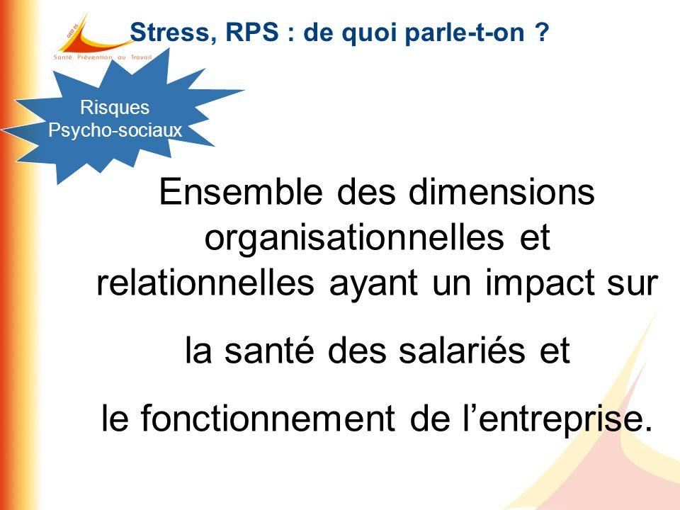 Risques Psycho-sociaux Stress, RPS : de quoi parle-t-on ? Ensemble des dimensions organisationnelles et relationnelles ayant un impact sur la santé de