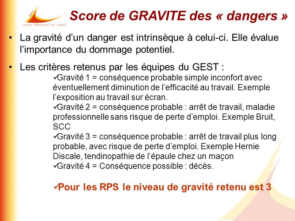 Score de GRAVITE des « dangers » La gravité dun danger est intrinsèque à celui-ci. Elle évalue limportance du dommage potentiel. Les critères retenus