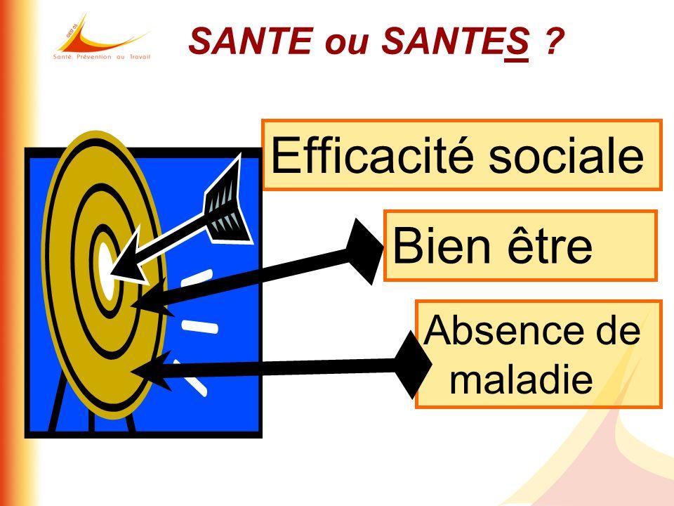 SANTE ou SANTES ? Absence de maladie Bien être Efficacité sociale