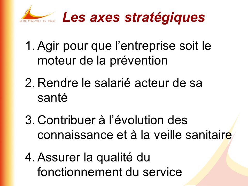 Les axes stratégiques 1.Agir pour que lentreprise soit le moteur de la prévention 2.Rendre le salarié acteur de sa santé 3.Contribuer à lévolution des