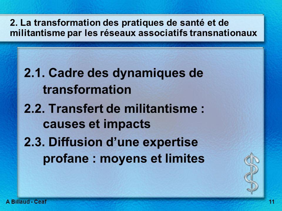 11A Billaud - Ceaf 2. La transformation des pratiques de santé et de militantisme par les réseaux associatifs transnationaux 2.1. Cadre des dynamiques