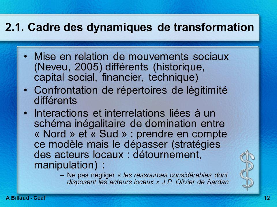 12A Billaud - Ceaf 2.1. Cadre des dynamiques de transformation Mise en relation de mouvements sociaux (Neveu, 2005) différents (historique, capital so
