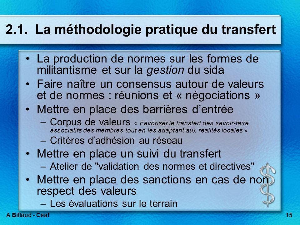 15A Billaud - Ceaf 2.1. La méthodologie pratique du transfert La production de normes sur les formes de militantisme et sur la gestion du sida Faire n