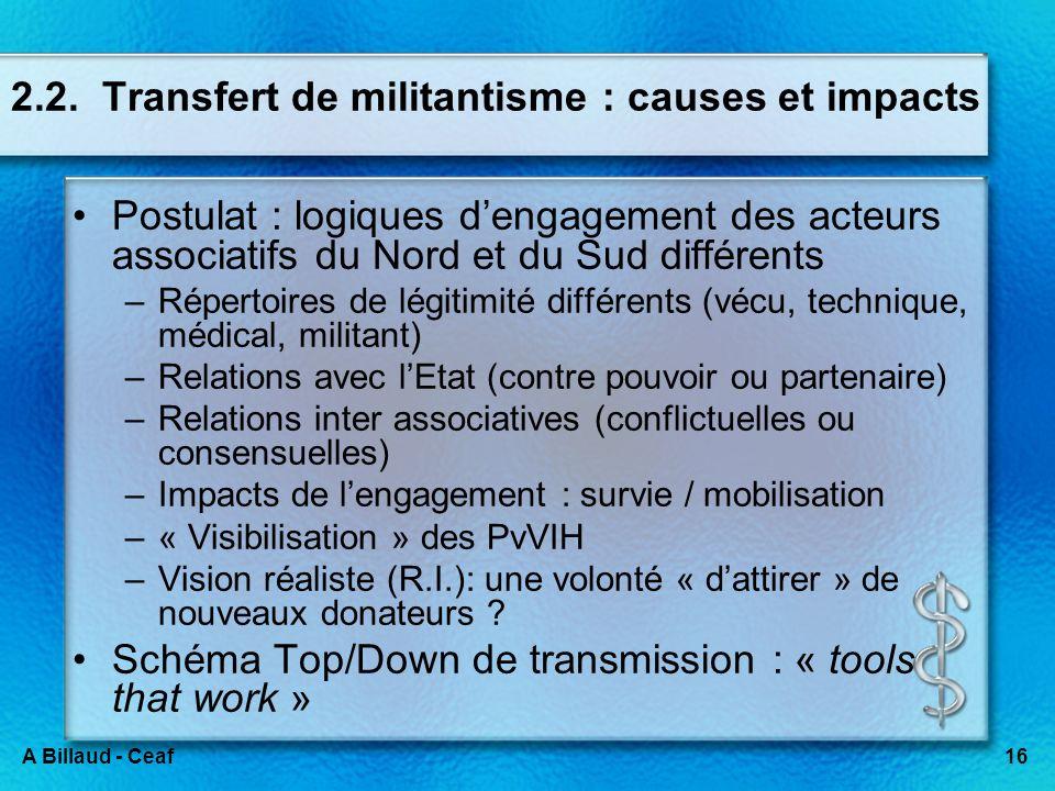 16A Billaud - Ceaf 2.2. Transfert de militantisme : causes et impacts Postulat : logiques dengagement des acteurs associatifs du Nord et du Sud différ