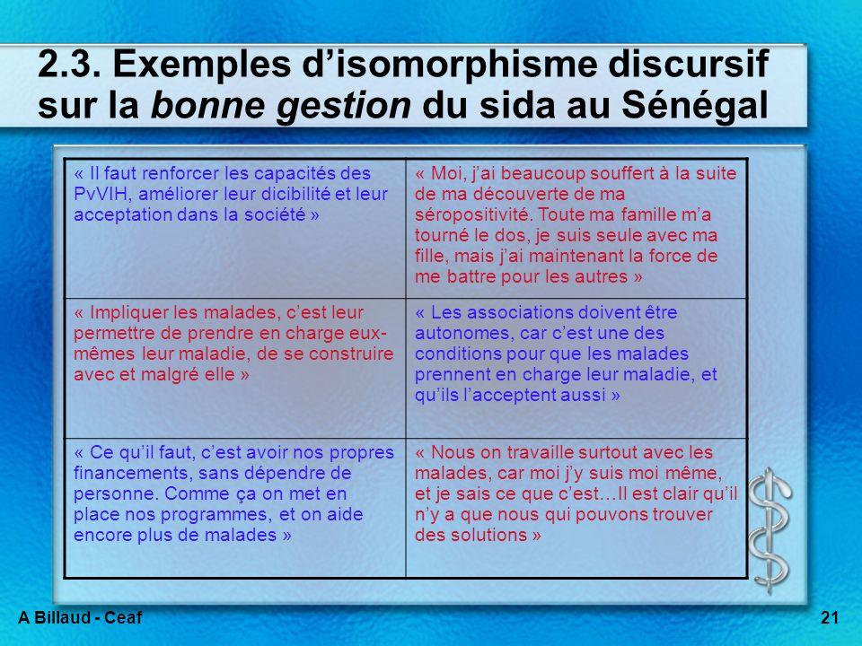 21A Billaud - Ceaf 2.3. Exemples disomorphisme discursif sur la bonne gestion du sida au Sénégal « Il faut renforcer les capacités des PvVIH, améliore