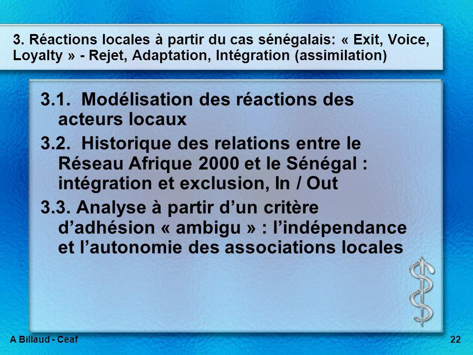 22A Billaud - Ceaf 3. Réactions locales à partir du cas sénégalais: « Exit, Voice, Loyalty » - Rejet, Adaptation, Intégration (assimilation) 3.1. Modé