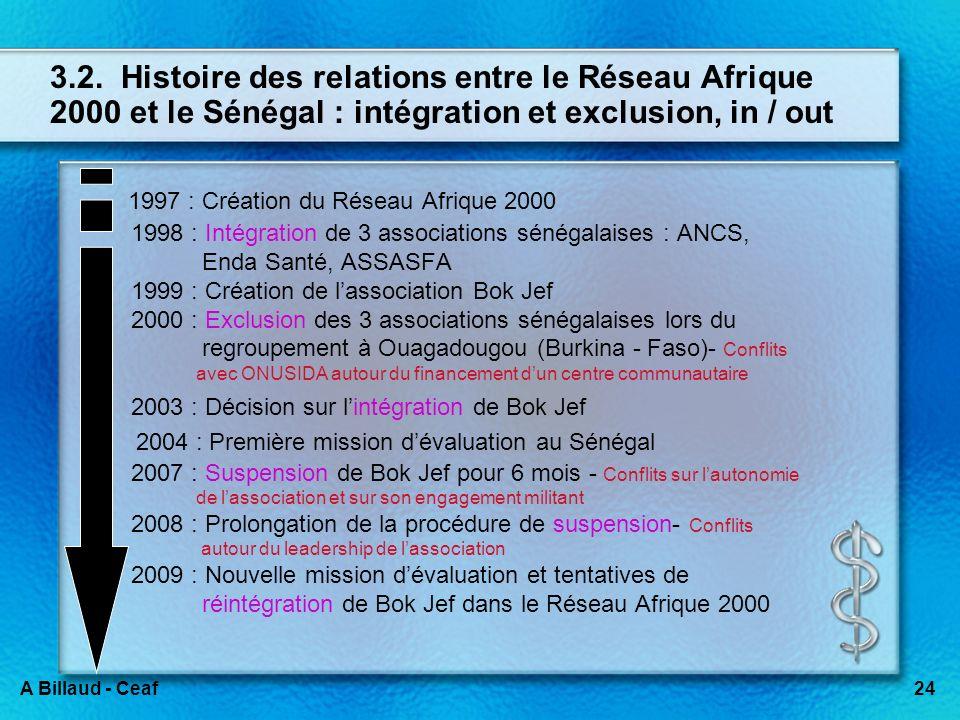 24A Billaud - Ceaf 3.2. Histoire des relations entre le Réseau Afrique 2000 et le Sénégal : intégration et exclusion, in / out 1997 : Création du Rése