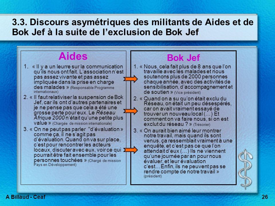 26A Billaud - Ceaf 3.3. Discours asymétriques des militants de Aides et de Bok Jef à la suite de lexclusion de Bok Jef Aides 1. « Il y a un leurre sur