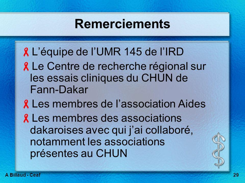 29A Billaud - Ceaf Remerciements Léquipe de lUMR 145 de lIRD Le Centre de recherche régional sur les essais cliniques du CHUN de Fann-Dakar Les membre