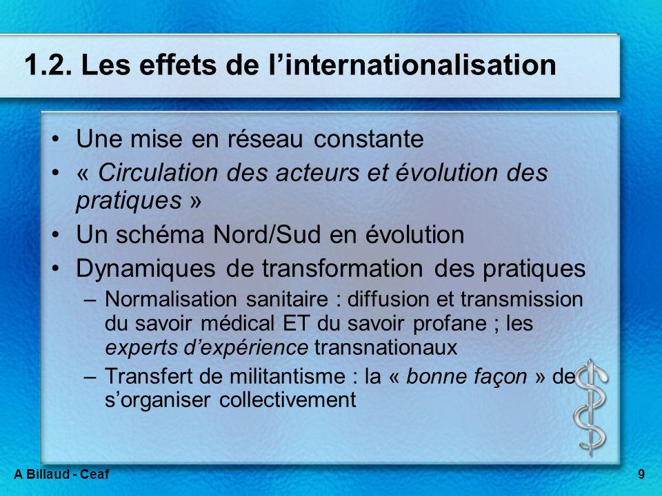 9A Billaud - Ceaf 1.2. Les effets de linternationalisation Une mise en réseau constante « Circulation des acteurs et évolution des pratiques » Un sché