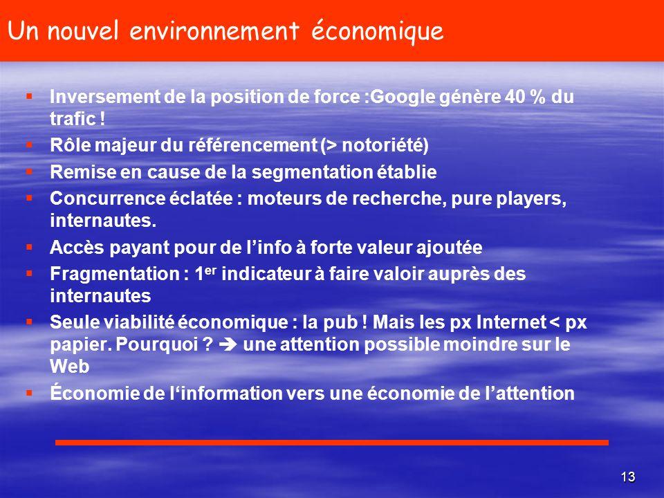14 2.Les stratégies des journaux en ligne 1.