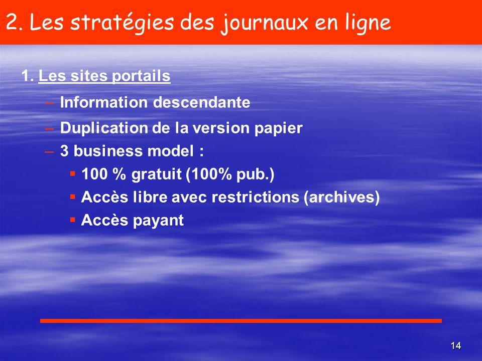 15 Sites Web 2.0 2.