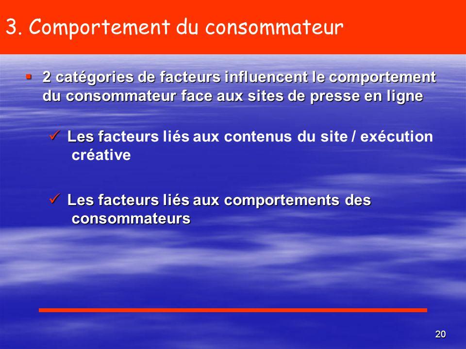 21 Facteurs liés aux contenus du site / exécution créative Rôle du site et éléments dexécution créative - -Baisse du pouvoir dachat - -Accroissement de loffre - -Accès à de linfo.