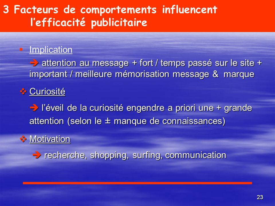 23 3 Facteurs de comportements influencent lefficacité publicitaire Implication attention au message + fort / temps passé sur le site + important / me