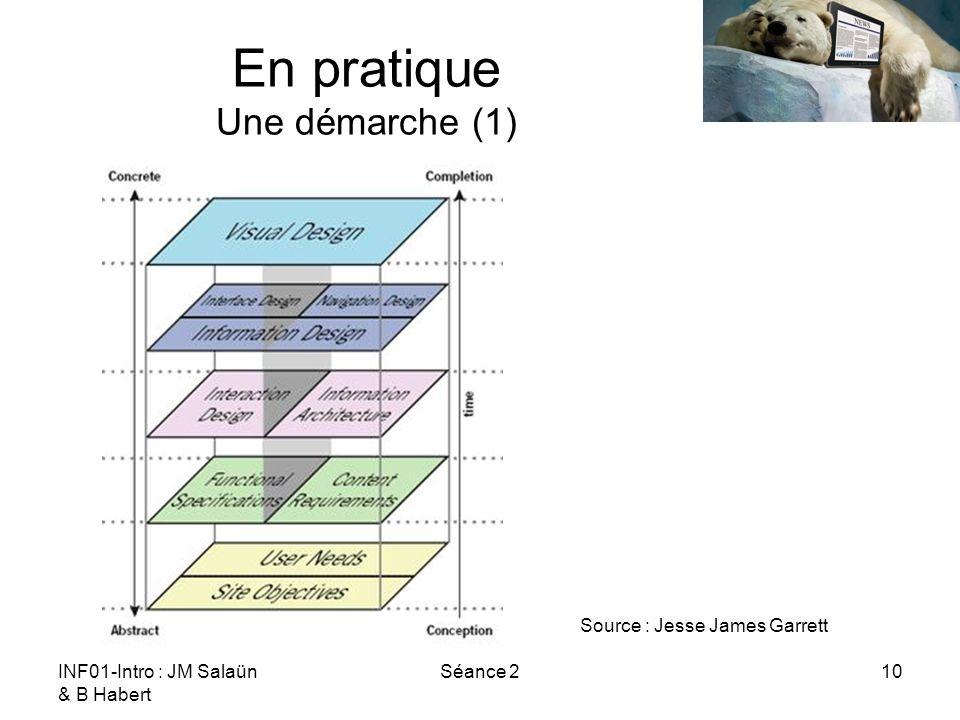 INF01-Intro : JM Salaün & B Habert Séance 210 En pratique Une démarche (1) Source : Jesse James Garrett