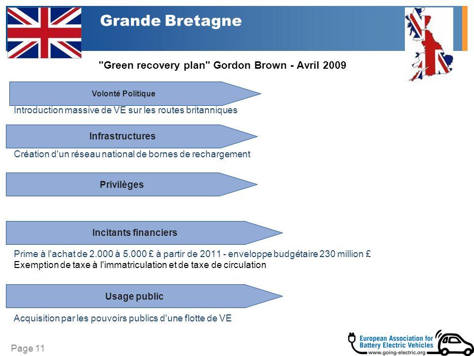 Page 11 Grande Bretagne