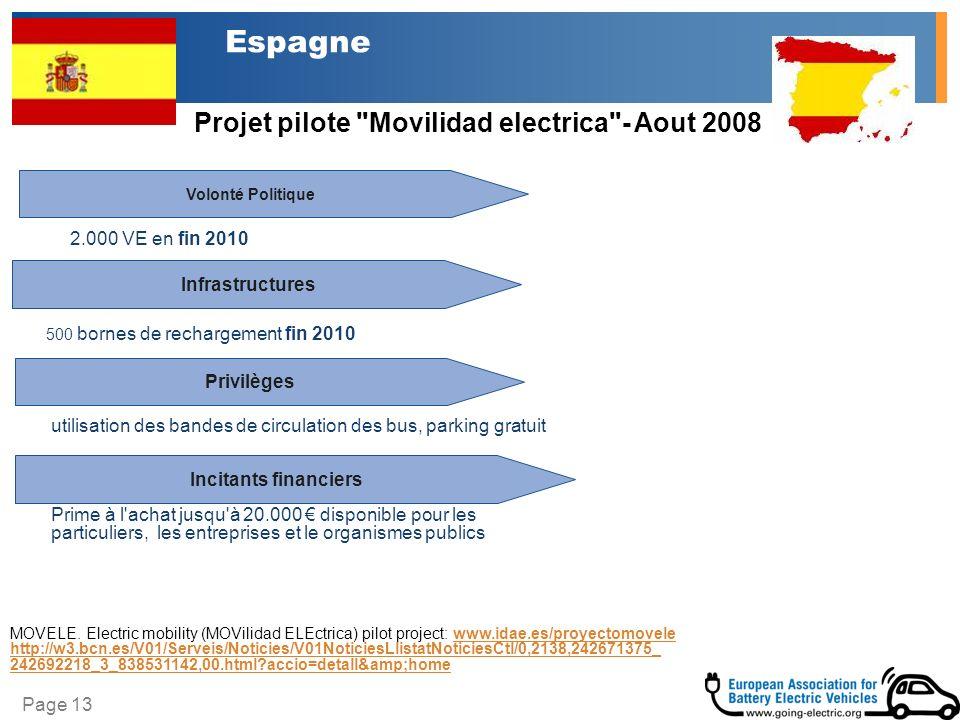Page 13 Espagne Infrastructures Volonté Politique Incitants financiers Privilèges 2.000 VE en fin 2010 500 bornes de rechargement fin 2010 utilisation des bandes de circulation des bus, parking gratuit Prime à l achat jusqu à 20.000 disponible pour les particuliers, les entreprises et le organismes publics MOVELE.