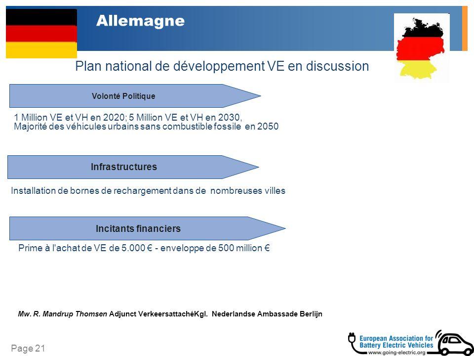 Page 21 Allemagne Plan national de développement VE en discussion Infrastructures Volonté Politique Incitants financiers Prime à l achat de VE de 5.000 - enveloppe de 500 million 1 Million VE et VH en 2020; 5 Million VE et VH en 2030, Majorité des véhicules urbains sans combustible fossile en 2050 Installation de bornes de rechargement dans de nombreuses villes Mw.
