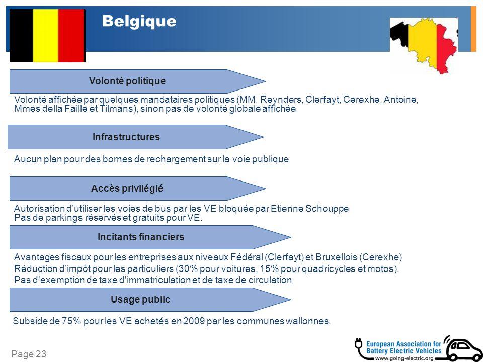 Page 23 Belgique Infrastructures Volonté politique Incitants financiers Usage public Accès privilégié Avantages fiscaux pour les entreprises aux niveaux Fédéral (Clerfayt) et Bruxellois (Cerexhe) Réduction dimpôt pour les particuliers (30% pour voitures, 15% pour quadricycles et motos).