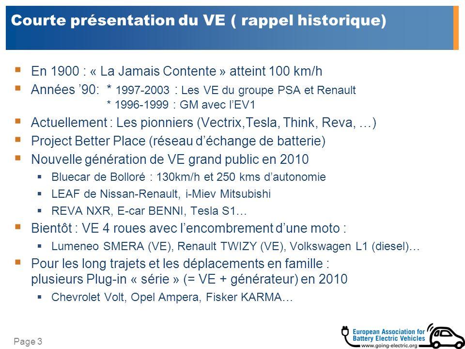 Page 3 Courte présentation du VE ( rappel historique) En 1900 : « La Jamais Contente » atteint 100 km/h Années 90: * 1997-2003 : Les VE du groupe PSA et Renault * 1996-1999 : GM avec lEV1 Actuellement : Les pionniers (Vectrix,Tesla, Think, Reva, …) Project Better Place (réseau déchange de batterie) Nouvelle génération de VE grand public en 2010 Bluecar de Bolloré : 130km/h et 250 kms dautonomie LEAF de Nissan-Renault, i-Miev Mitsubishi REVA NXR, E-car BENNI, Tesla S1… Bientôt : VE 4 roues avec lencombrement dune moto : Lumeneo SMERA (VE), Renault TWIZY (VE), Volkswagen L1 (diesel)… Pour les long trajets et les déplacements en famille : plusieurs Plug-in « série » (= VE + générateur) en 2010 Chevrolet Volt, Opel Ampera, Fisker KARMA…