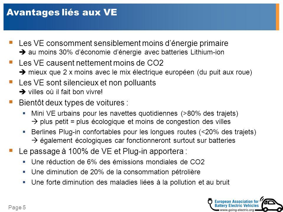 Page 5 Avantages liés aux VE Les VE consomment sensiblement moins dénergie primaire au moins 30% déconomie dénergie avec batteries Lithium-ion Les VE causent nettement moins de CO2 mieux que 2 x moins avec le mix électrique européen (du puit aux roue) Les VE sont silencieux et non polluants villes où il fait bon vivre.