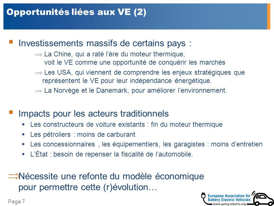 Page 7 Opportunités liées aux VE (2) Investissements massifs de certains pays : La Chine, qui a raté lère du moteur thermique, voit le VE comme une op