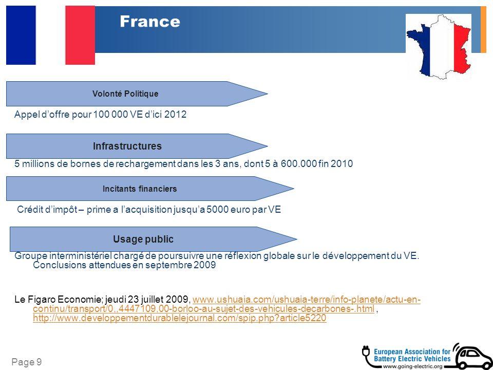 Page 9 France Appel doffre pour 100 000 VE dici 2012 5 millions de bornes de rechargement dans les 3 ans, dont 5 à 600.000 fin 2010 Crédit dimpôt – prime a lacquisition jusqua 5000 euro par VE Groupe interministériel chargé de poursuivre une réflexion globale sur le développement du VE.