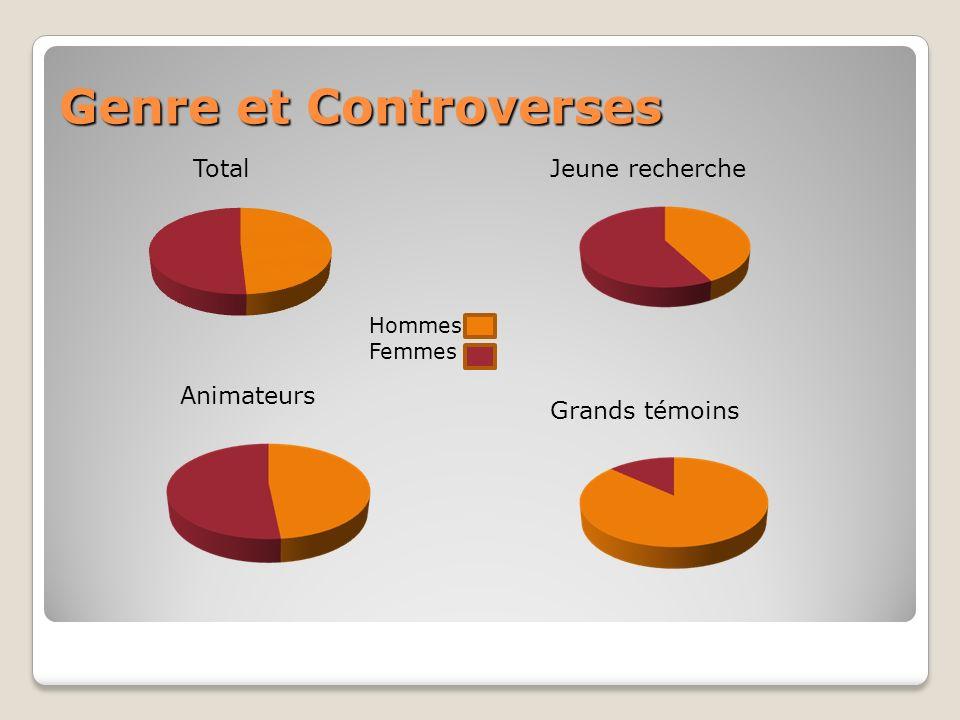 Genre et Controverses TotalJeune recherche Animateurs Grands témoins Hommes Femmes
