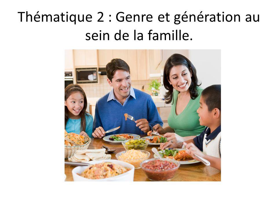 Thématique 2 : Genre et génération au sein de la famille.