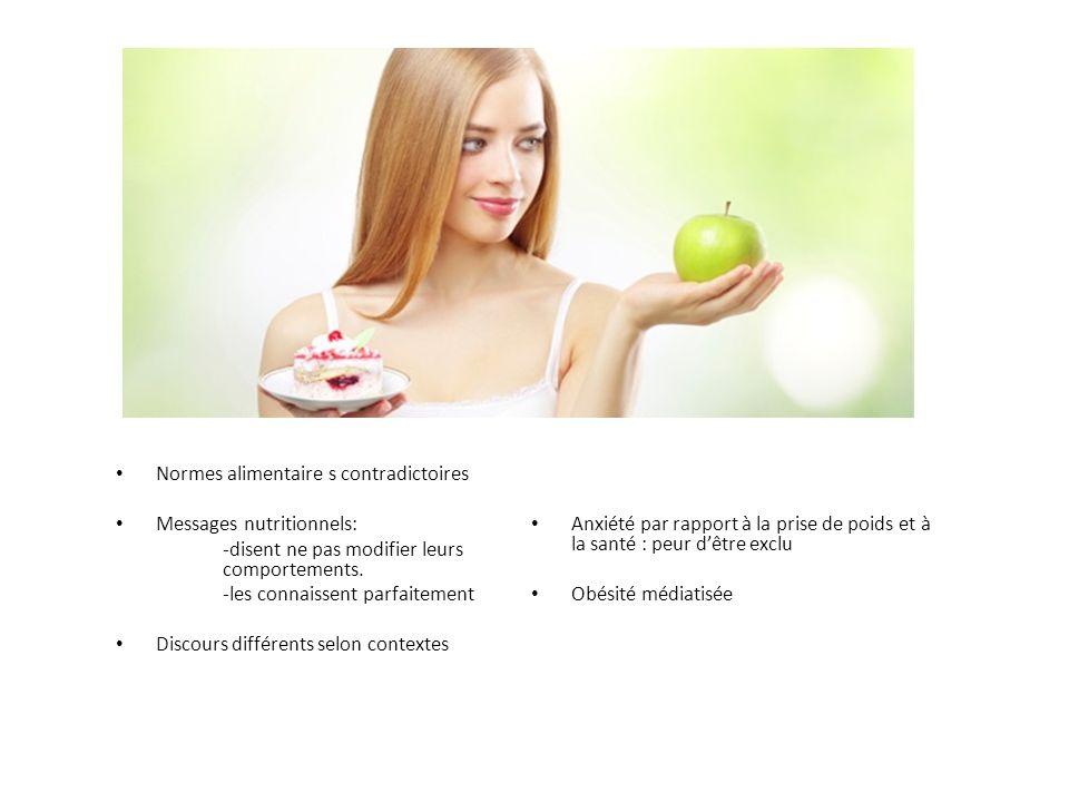 Normes alimentaire s contradictoires Messages nutritionnels: -disent ne pas modifier leurs comportements. -les connaissent parfaitement Discours diffé