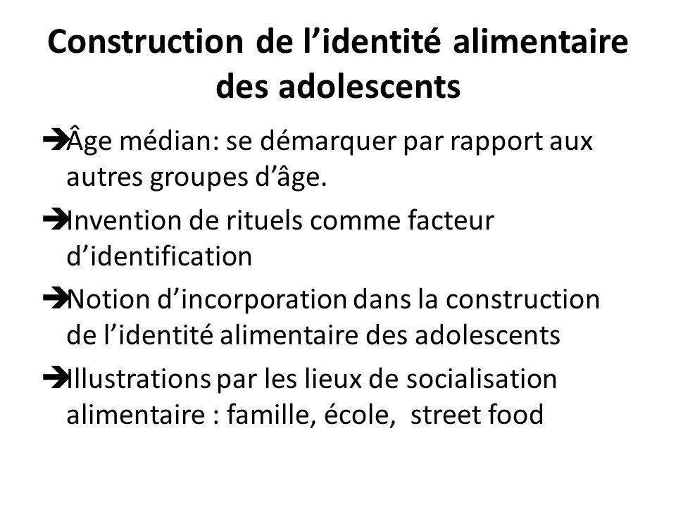 Construction de lidentité alimentaire des adolescents Âge médian: se démarquer par rapport aux autres groupes dâge. Invention de rituels comme facteur