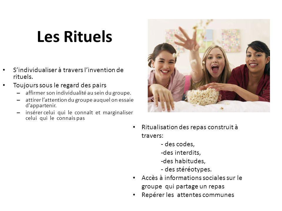 Les Rituels Sindividualiser à travers linvention de rituels. Toujours sous le regard des pairs – affirmer son individualité au sein du groupe. – attir