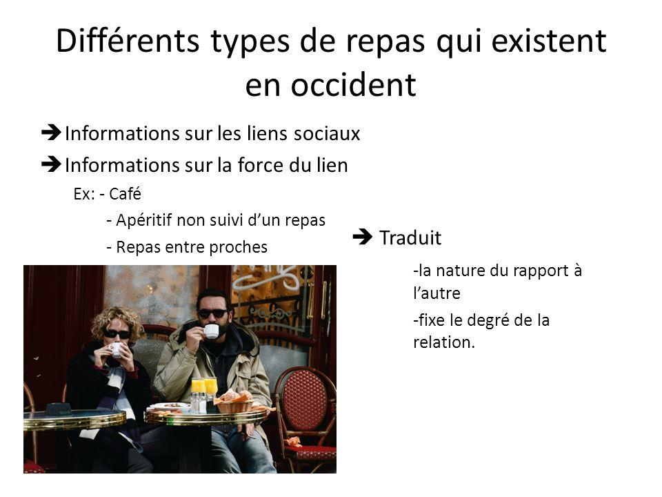 Différents types de repas qui existent en occident Informations sur les liens sociaux Informations sur la force du lien Ex: - Café - Apéritif non suiv
