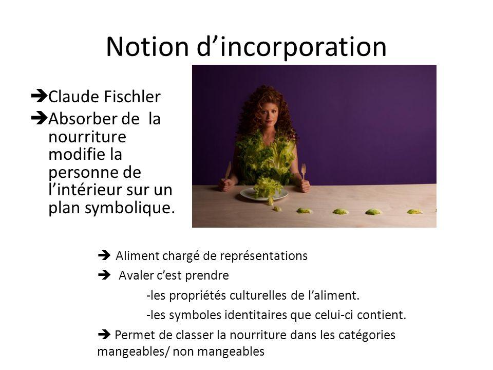 Notion dincorporation Claude Fischler Absorber de la nourriture modifie la personne de lintérieur sur un plan symbolique. Aliment chargé de représenta