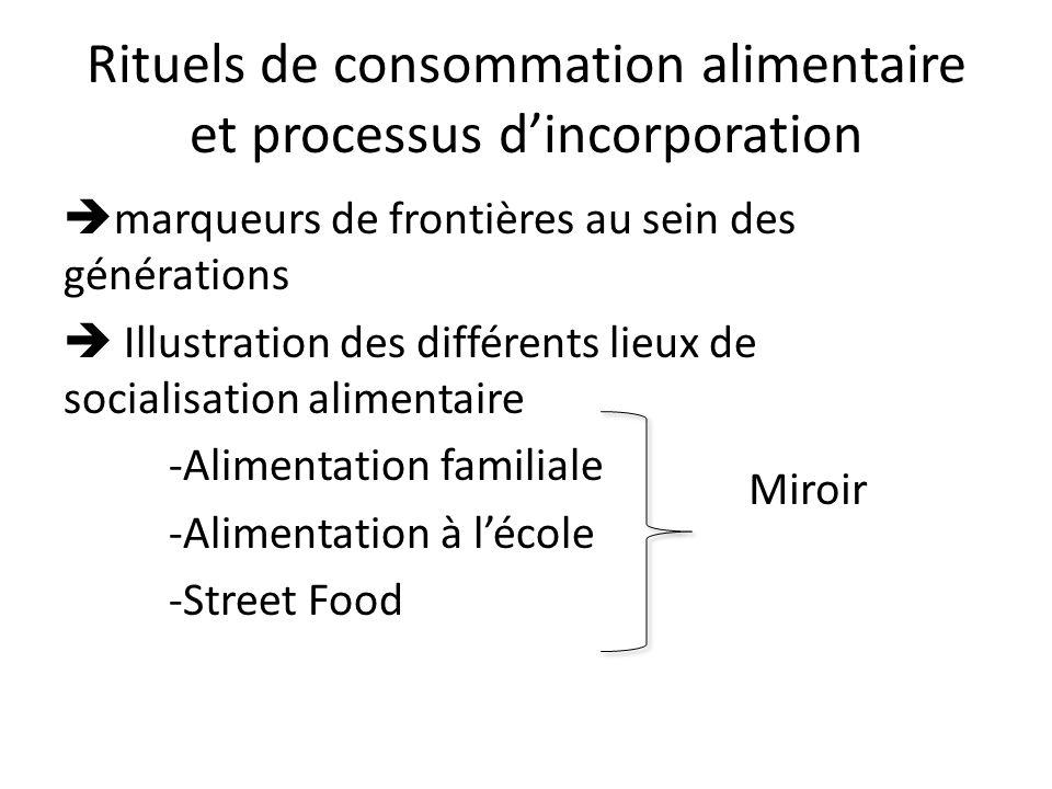 Rituels de consommation alimentaire et processus dincorporation marqueurs de frontières au sein des générations Illustration des différents lieux de s