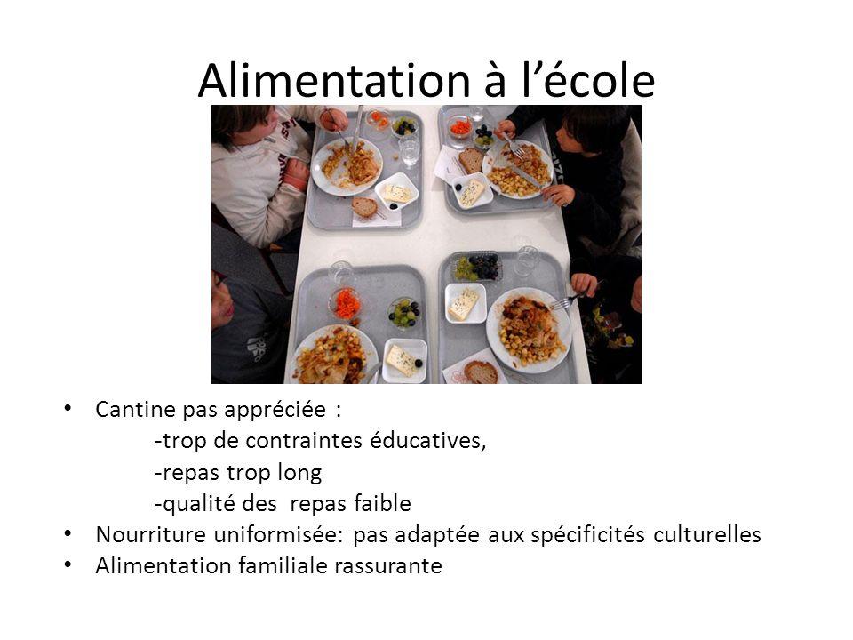 Alimentation à lécole Cantine pas appréciée : -trop de contraintes éducatives, -repas trop long -qualité des repas faible Nourriture uniformisée: pas