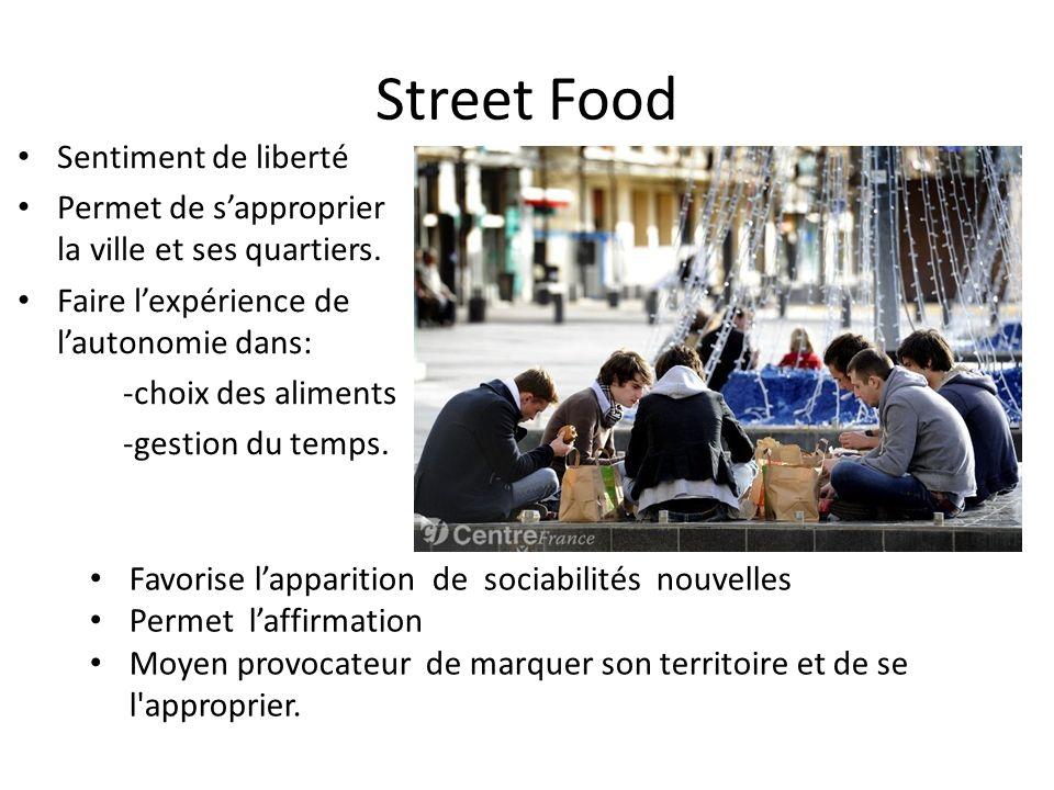 Street Food Sentiment de liberté Permet de sapproprier la ville et ses quartiers. Faire lexpérience de lautonomie dans: -choix des aliments -gestion d