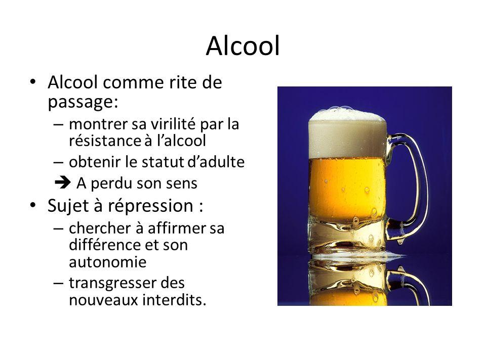 Alcool Alcool comme rite de passage: – montrer sa virilité par la résistance à lalcool – obtenir le statut dadulte A perdu son sens Sujet à répression
