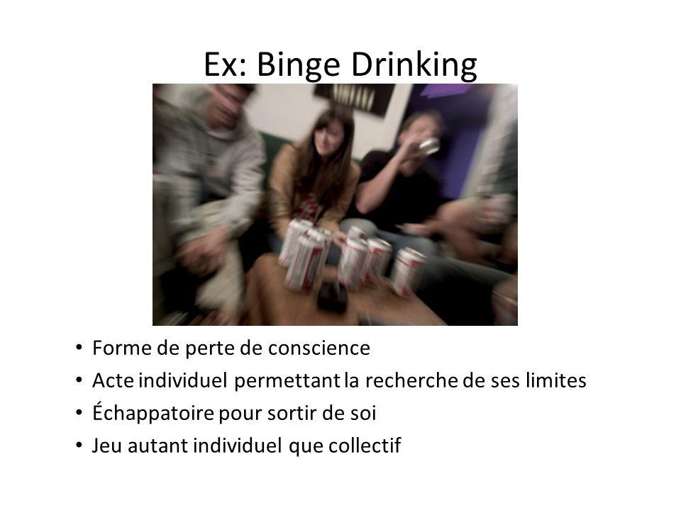 Ex: Binge Drinking Forme de perte de conscience Acte individuel permettant la recherche de ses limites Échappatoire pour sortir de soi Jeu autant indi