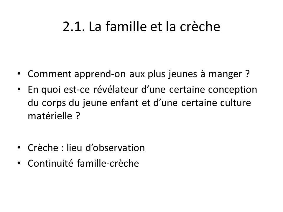 2.1. La famille et la crèche Comment apprend-on aux plus jeunes à manger ? En quoi est-ce révélateur dune certaine conception du corps du jeune enfant