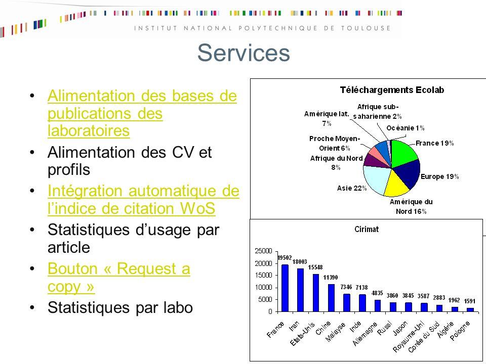 Services Alimentation des bases de publications des laboratoiresAlimentation des bases de publications des laboratoires Alimentation des CV et profils