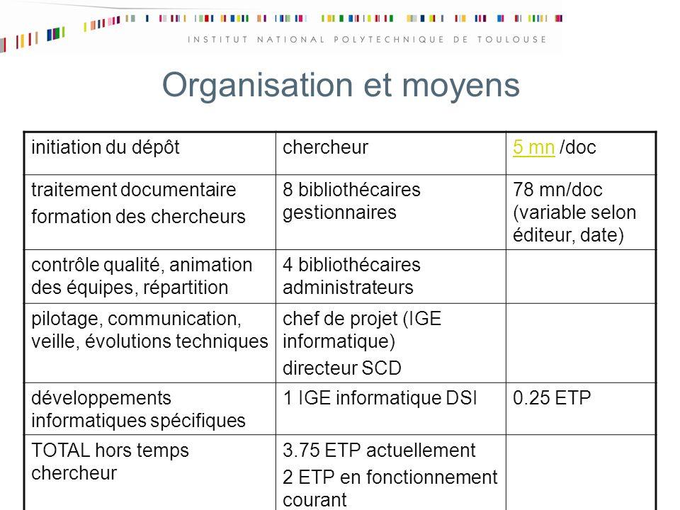 Organisation et moyens initiation du dépôtchercheur5 mn5 mn /doc traitement documentaire formation des chercheurs 8 bibliothécaires gestionnaires 78 m