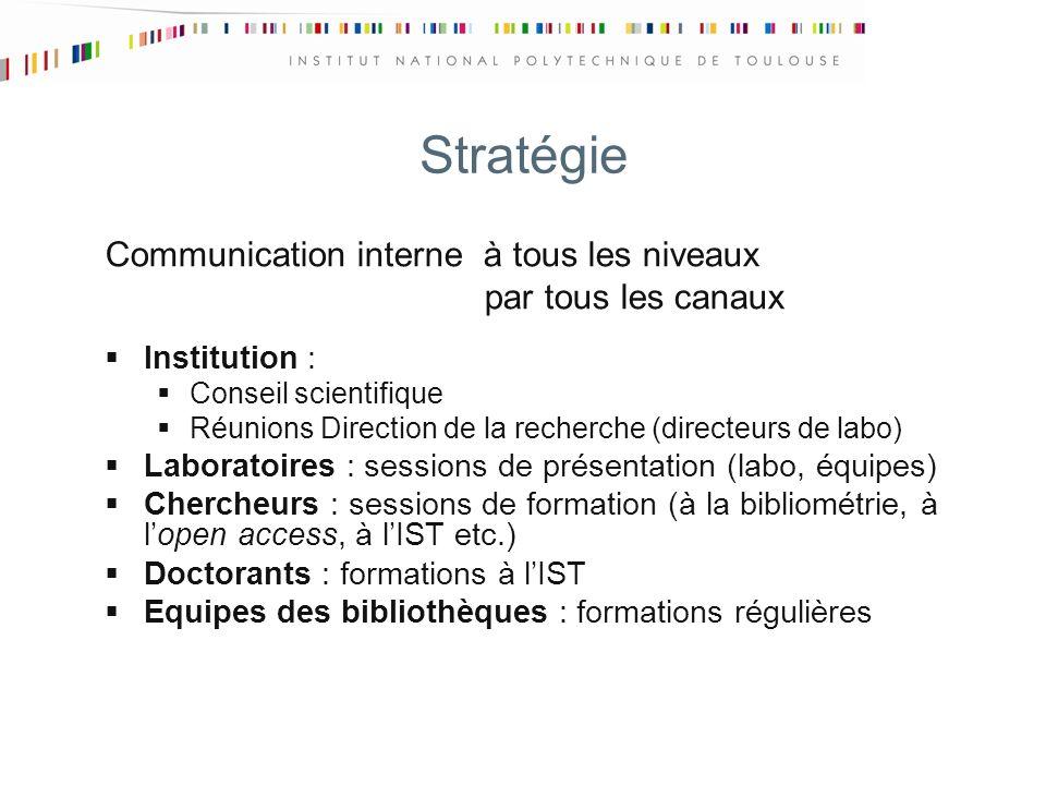 Stratégie Communication interne à tous les niveaux par tous les canaux Institution : Conseil scientifique Réunions Direction de la recherche (directeu