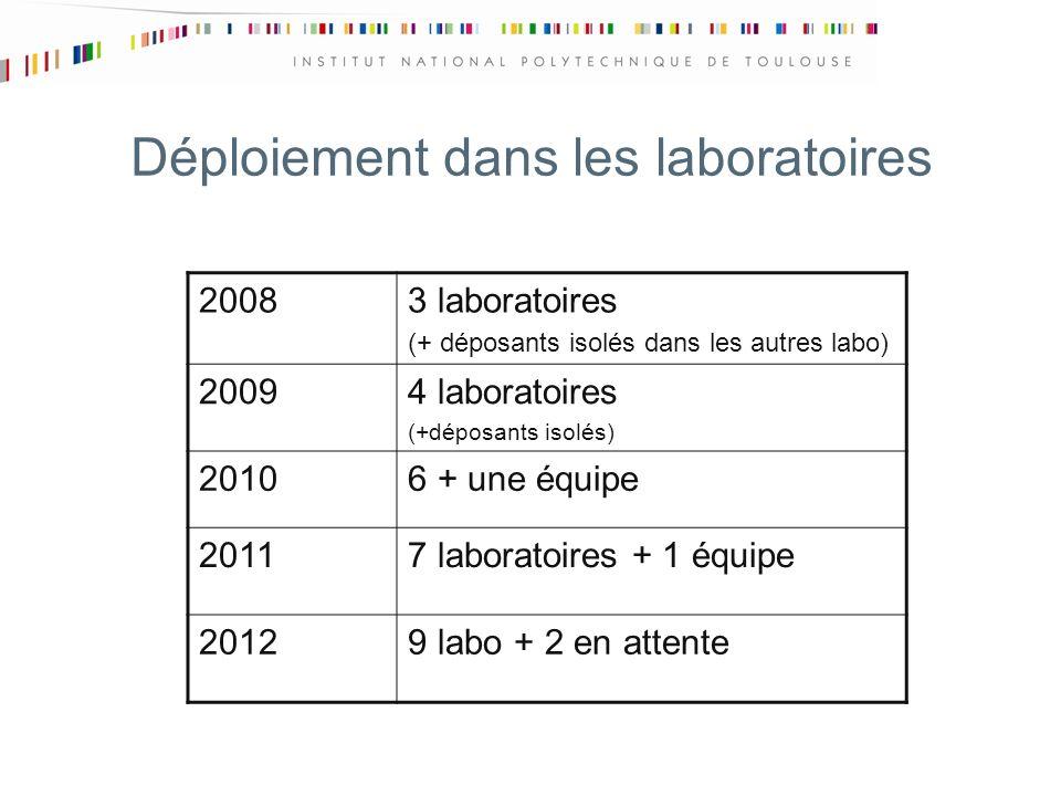 Déploiement dans les laboratoires 20083 laboratoires (+ déposants isolés dans les autres labo) 20094 laboratoires (+déposants isolés) 20106 + une équipe 20117 laboratoires + 1 équipe 20129 labo + 2 en attente