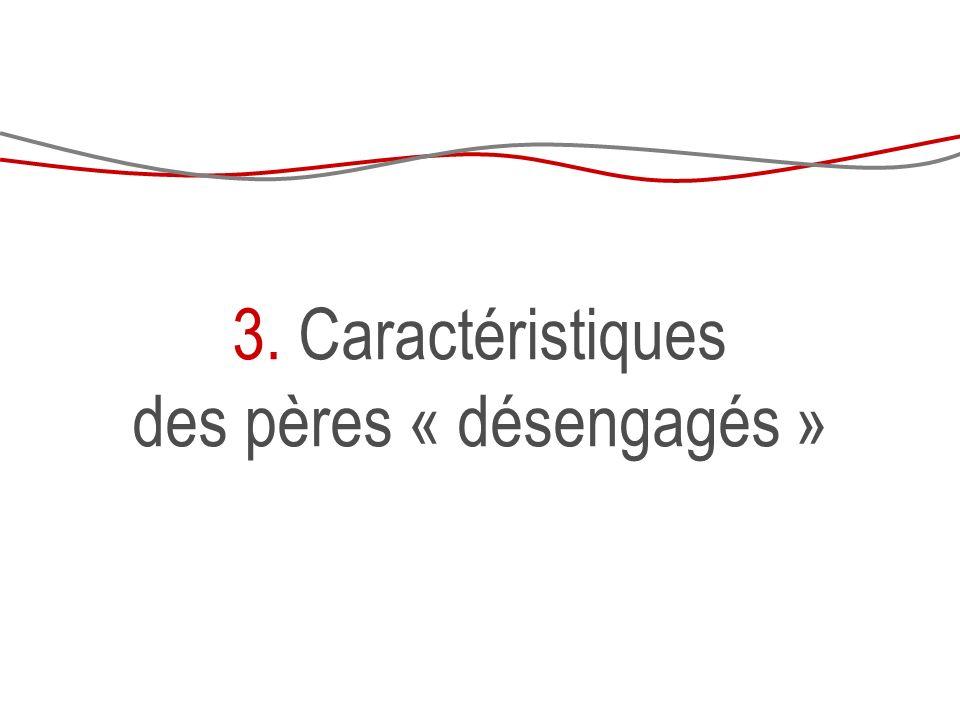 3. Caractéristiques des pères « désengagés »