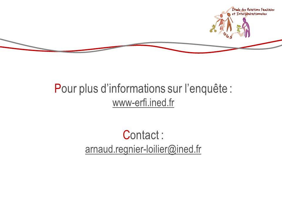 Pour plus dinformations sur lenquête : www-erfi.ined.fr Contact : arnaud.regnier-loilier@ined.fr