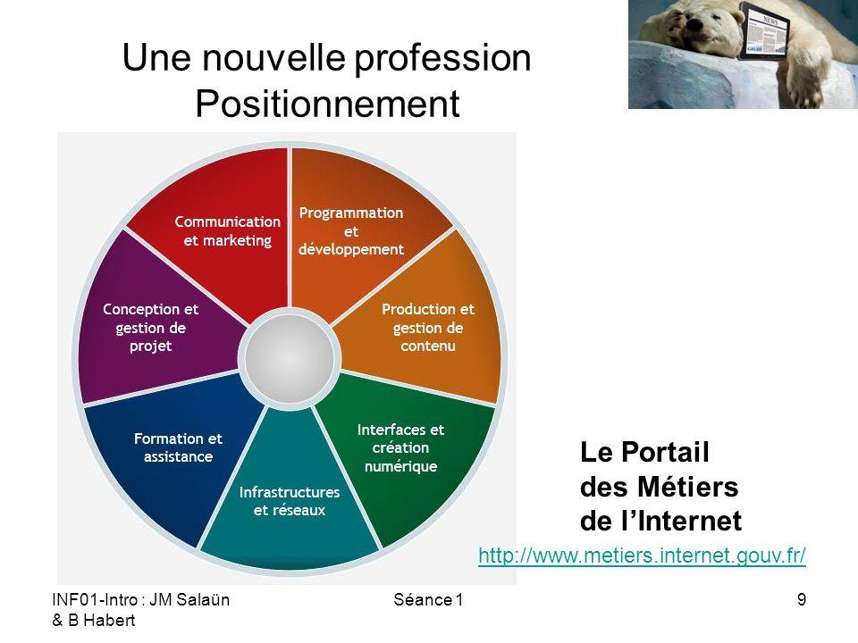 INF01-Intro : JM Salaün & B Habert Séance 19 Une nouvelle profession Positionnement Le Portail des Métiers de lInternet http://www.metiers.internet.go