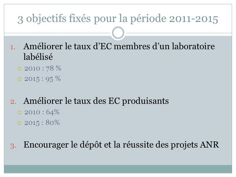 3 objectifs fixés pour la période 2011-2015 1.