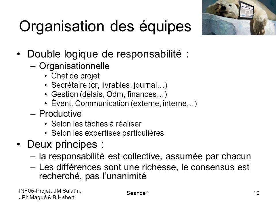 INF05-Projet : JM Salaün, JPh Magué & B Habert Séance 110 Organisation des équipes Double logique de responsabilité : –Organisationnelle Chef de proje